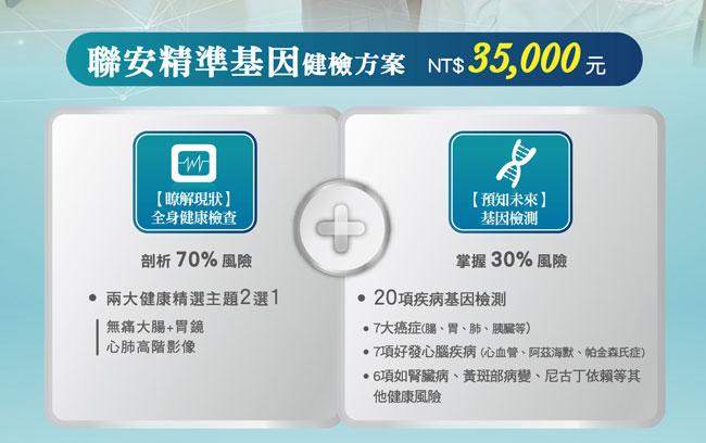 聯安精準基因健檢方案NT$35000元